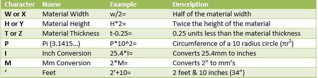 special calculation characters